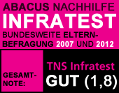 ABACUS Nachhilfe - Infratest 2012